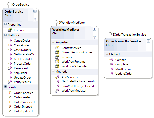 Workflow and ASP.NET