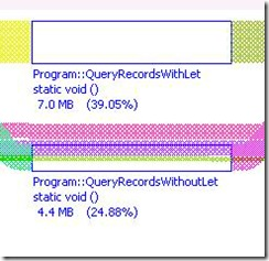 clr profiler results