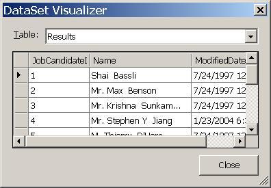A DataSet Visualizer