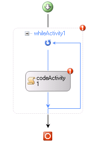 A simple workflow
