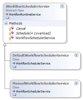 Scheduling Service classes