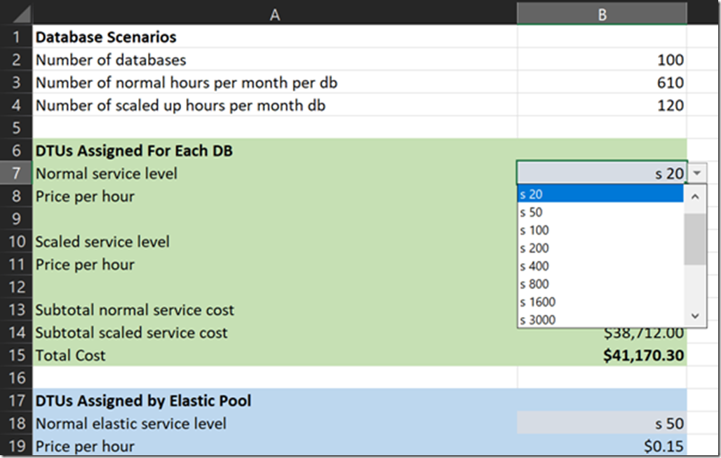 Cloud Cost Optimization Engine with Automatic Dependency Management
