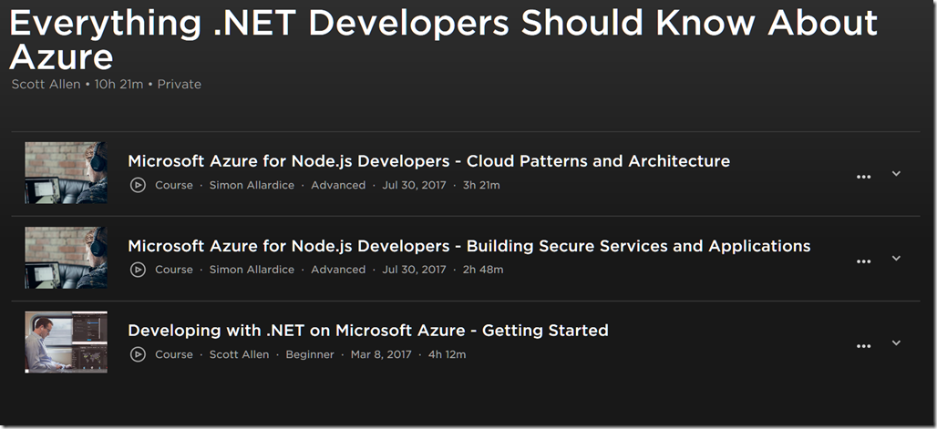 Everything .NET Developers Should Know About Microsoft Azure