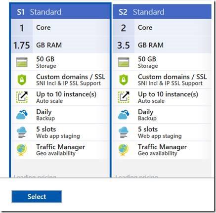 Microsoft Azure Vertical Scale Up
