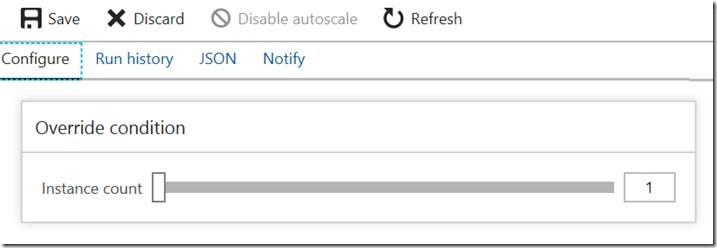Microsoft Azure Scale Out Horizontal