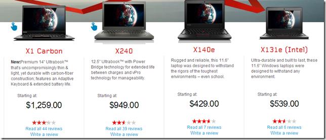 Lenovo X Series