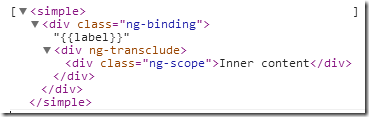 Element in AngularJS Post Link